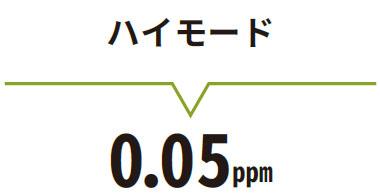ハイモード オゾン濃度:0.05ppm