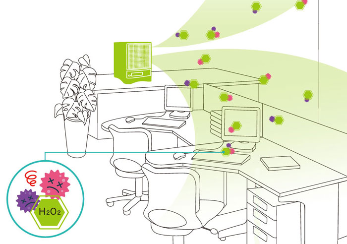 空気浄化装置 ReSPR(レスパー)の効果