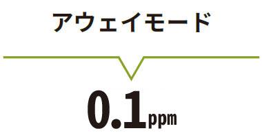 アウェイモード オゾン濃度:0.1ppm